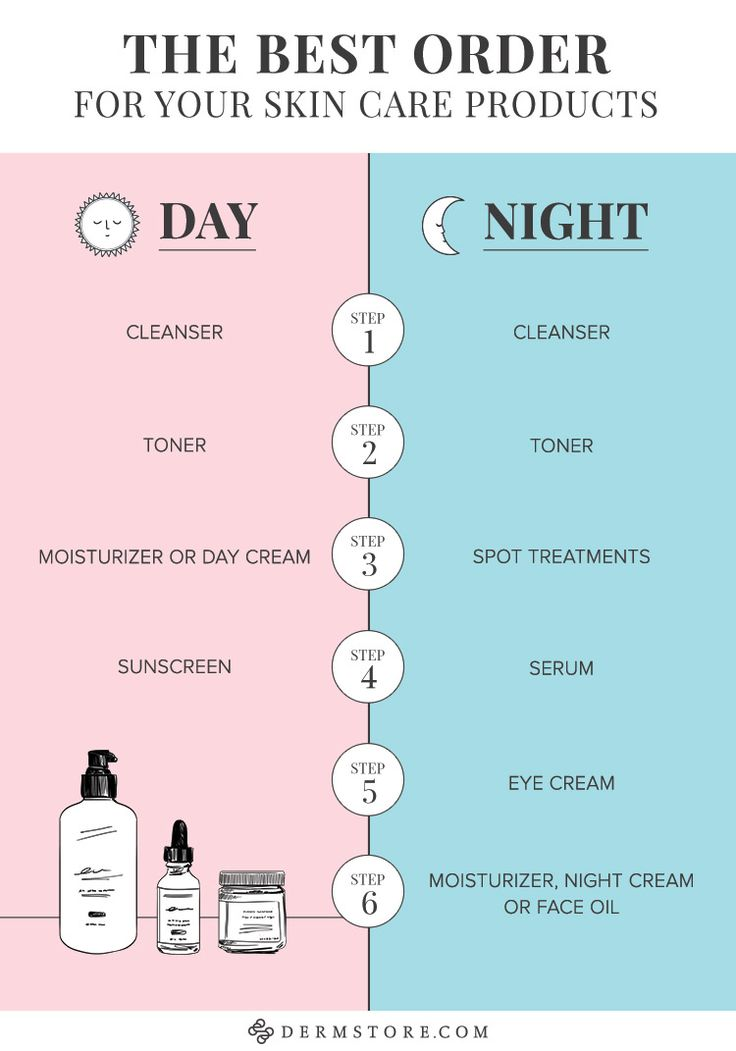Face care routine, this is the best way to take care of your facial skin. Day an...