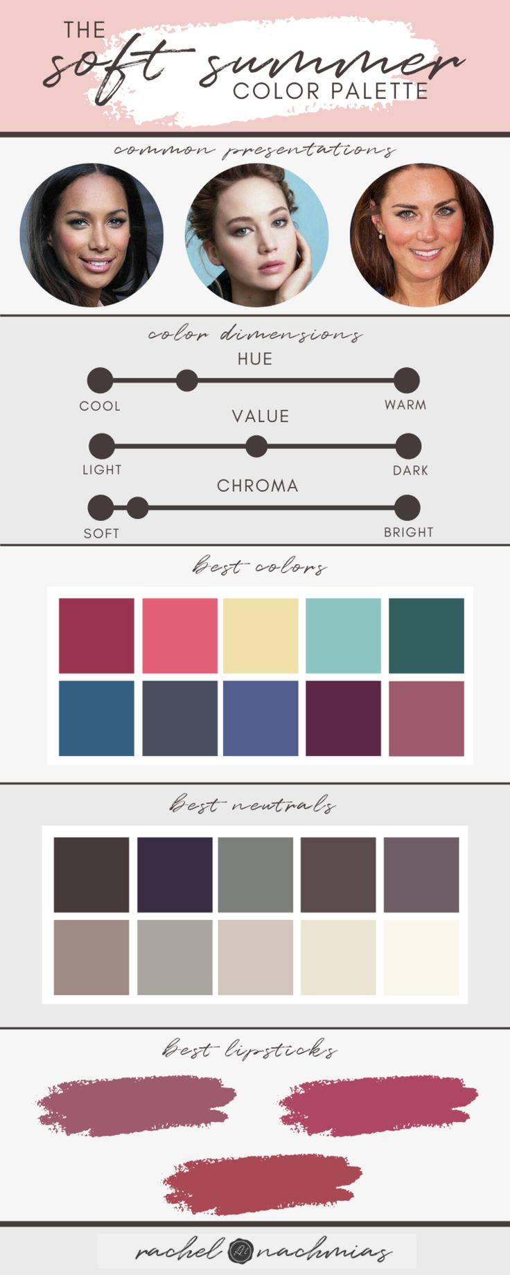 A quick overview of the Soft Summer color palette, including Soft Summer celebri...