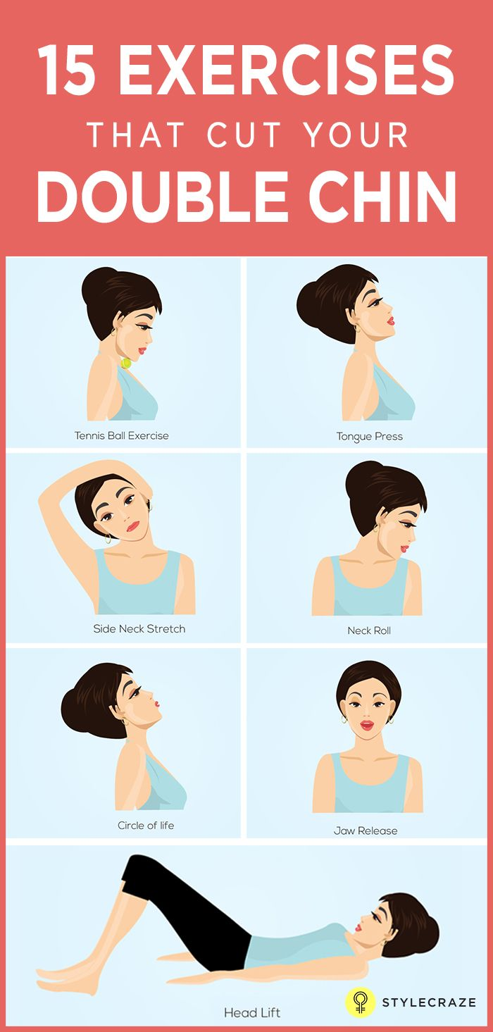 Do you have a double chin? Do you feel it is limiting your beauty? Double chin i...
