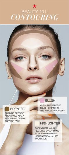 #Contouring Tips #Smoking #face #Instruction - #Instruction
