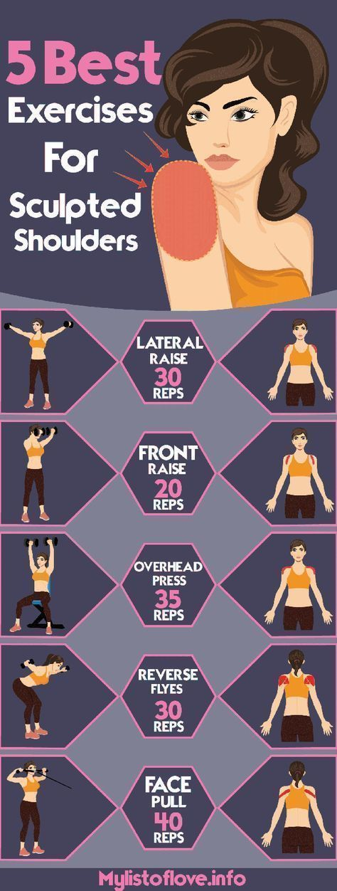 best exercises for sculpted shoulders - #best # for #shaped # shoulders #ubun ...