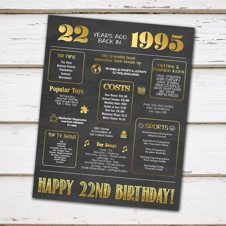 Printable 22nd Birthday Chalkboard Sign Back in 1995