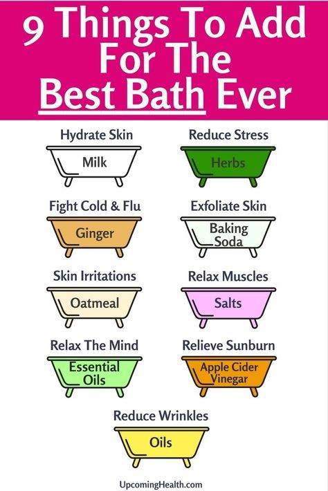 Forget chemical bath products and use these natural ingredients to rejuvenate th...