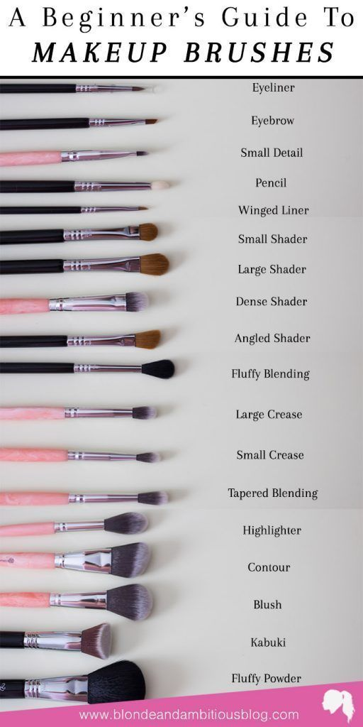 You do not need these brushes. But it's nice to have a variety of brushe ...