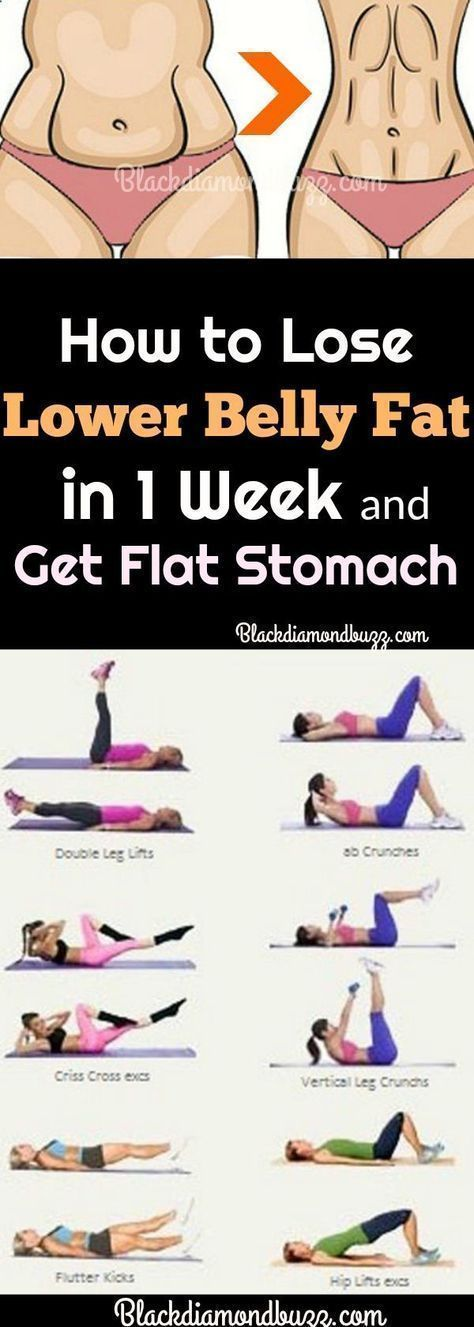 Belly Fat Training - Belly Fat Training for the Flat Belly - Eliminate .....