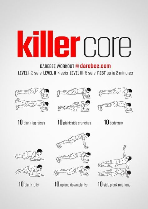 Killer Core Workout A strong core allows you to do anything that ......